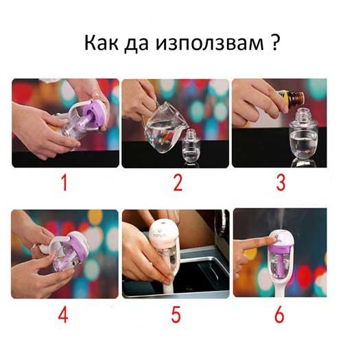 mini-ovlajnitel-difuzer-aromatizator-za-kola-1
