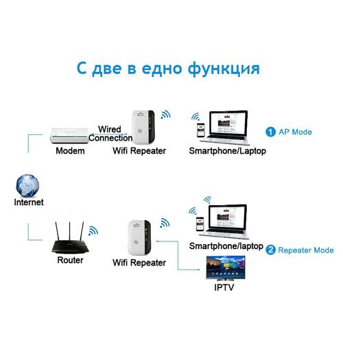 bezjicen-wifi-usilvatel-ruter-repeater-3