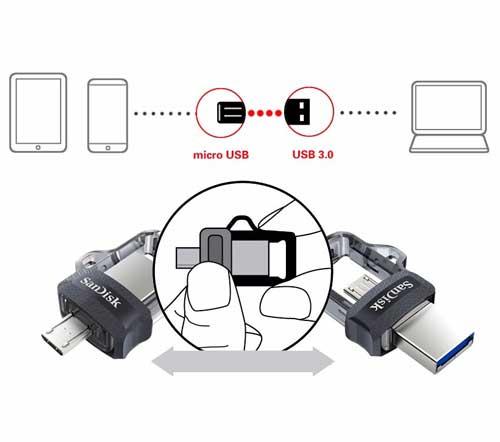 usb-flash-pamet-otg-za-telefon-5