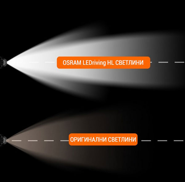 avto-led-kruski-osram-h7-12-24v-6000k-4