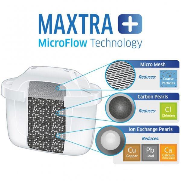 kana-za-filtrirane-na-voda-brita-marella-xl-3-5l-i-filtar-8