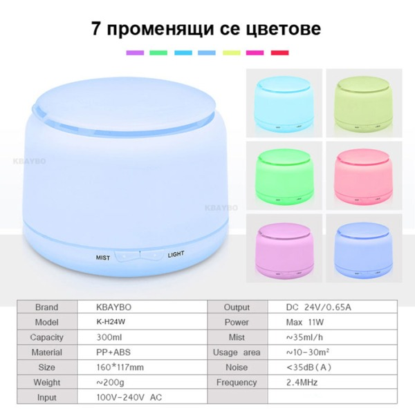aroma-difuzer-za-etericni-masla-250ml-2
