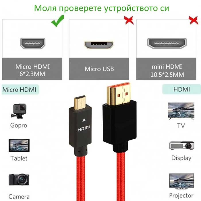 Кабел micro HDMI към HDMI