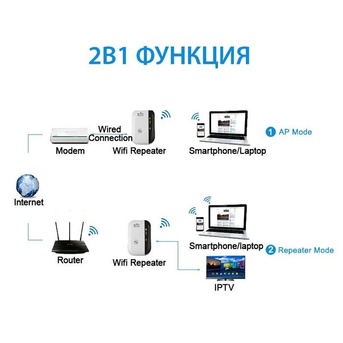 wifi-usilvatel-za-ruter-bezjicen-ripiytar-1